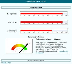 Langas %C4%AF ateit%C4%AF IT testas 300x266 Informacinių technologijų žinių patikrinimo testas kompiuterų vartotojams